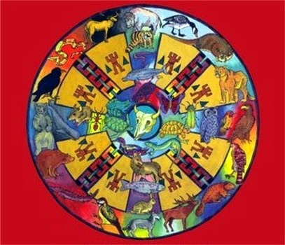 colorful painting of holistic medicinewheel