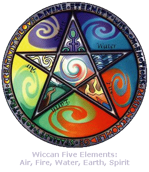 Wiccan Five Elements: Air, Water, Fire, Earth, Spirit